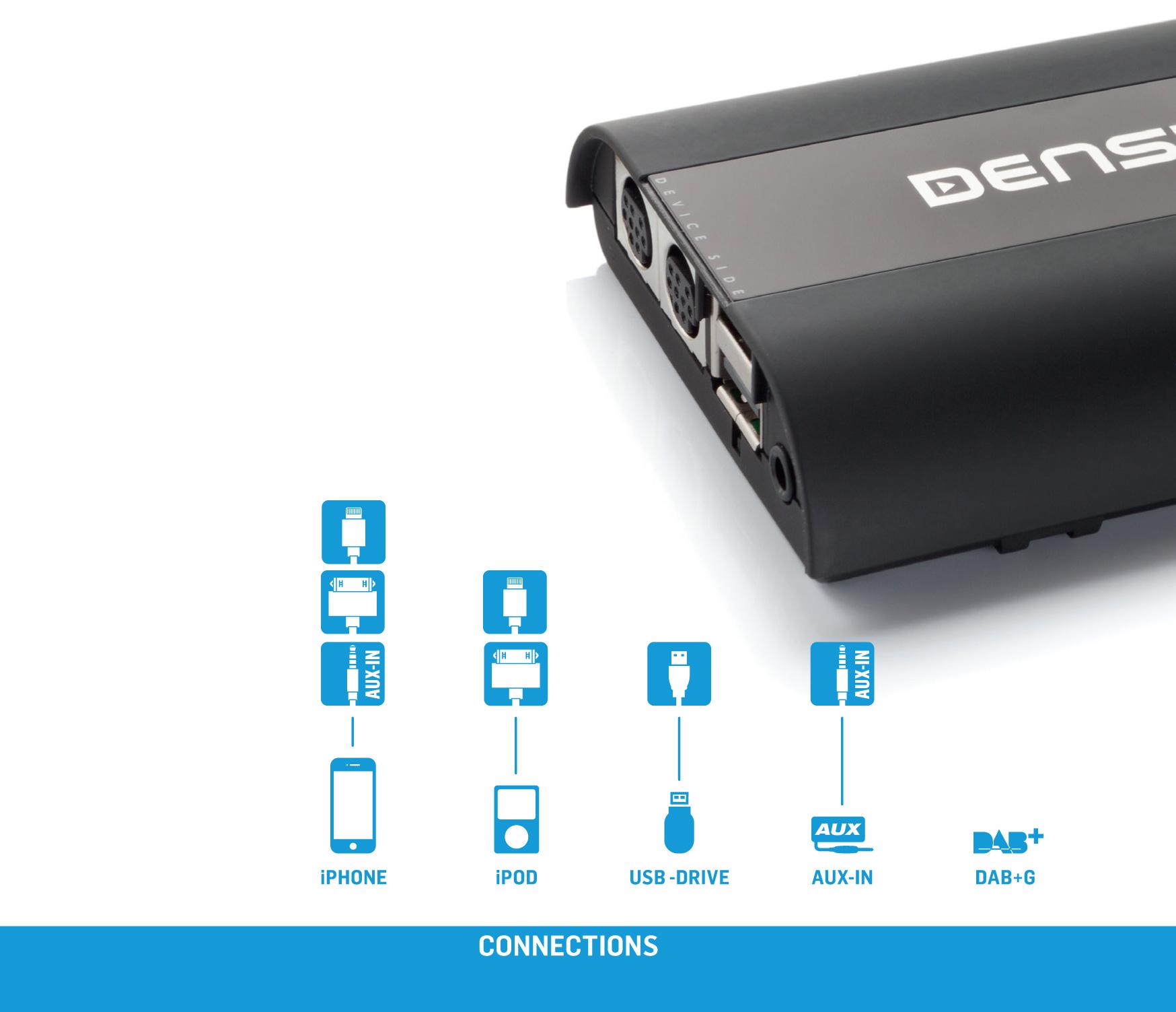 dension gateway 500s gw53mo1 car ipod iphone usb adapter. Black Bedroom Furniture Sets. Home Design Ideas