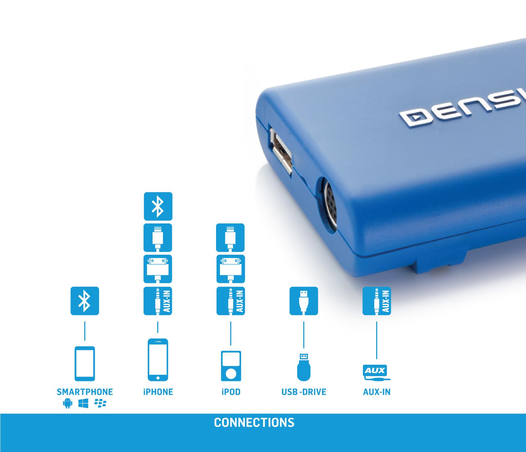 Dension Gateway Lite BT GBL3AU2 - Car iPod USB Bluetooth